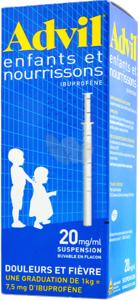 Advilmed enfants et nourrissons 20 mg/1 ml, suspension buvable en flacon